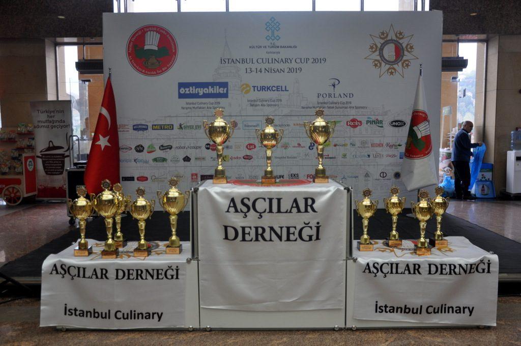 INTERNATIONAL İSTANBUL CULINARY CUP 2019